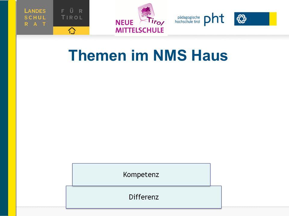 Themen im NMS Haus Kompetenz Differenz