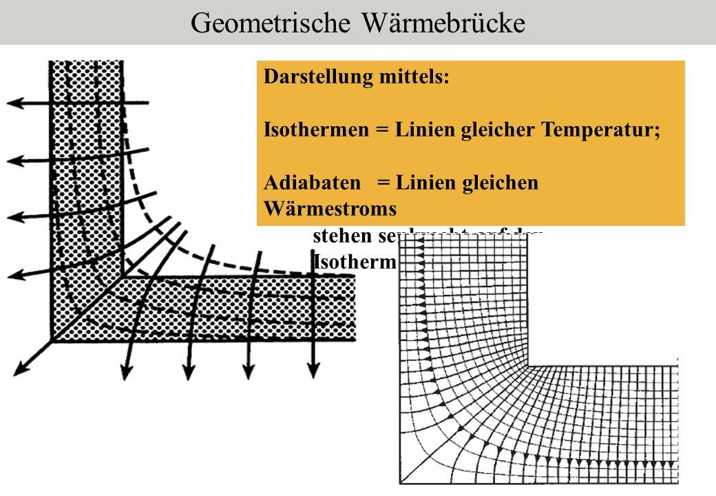 Geometrische Wärmebrücke