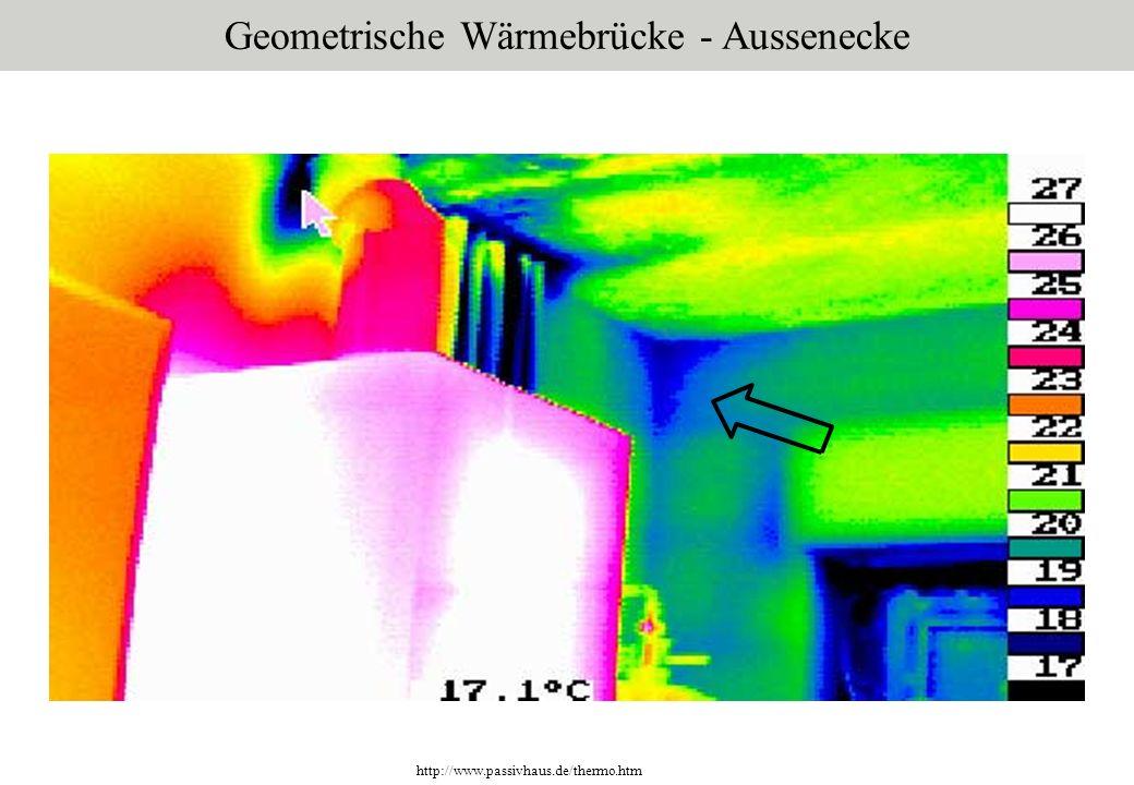 Geometrische Wärmebrücke - Aussenecke