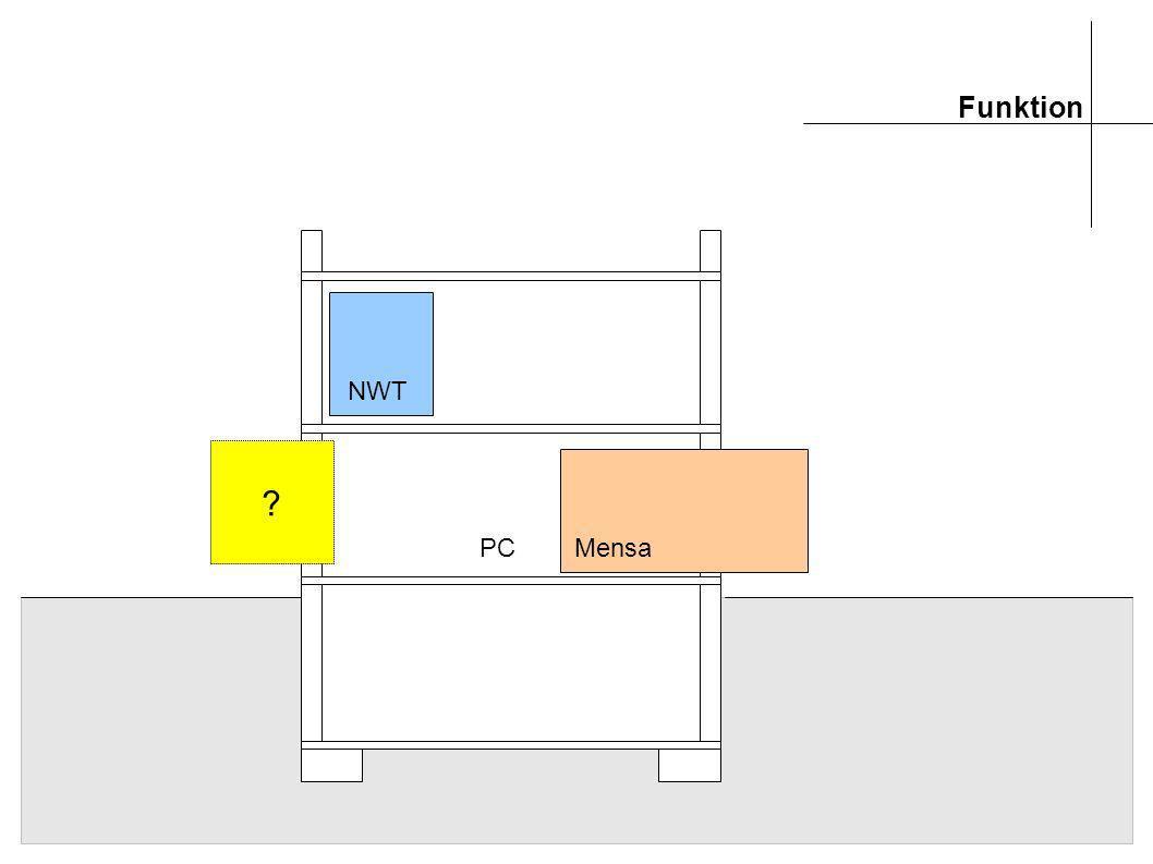 Funktion NWT PC Mensa