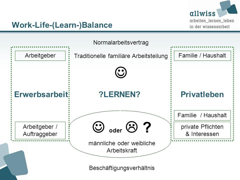 Work-Life-(Learn-)Balance