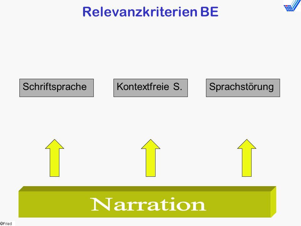 Relevanzkriterien BE Narration Schriftsprache Kontextfreie S.