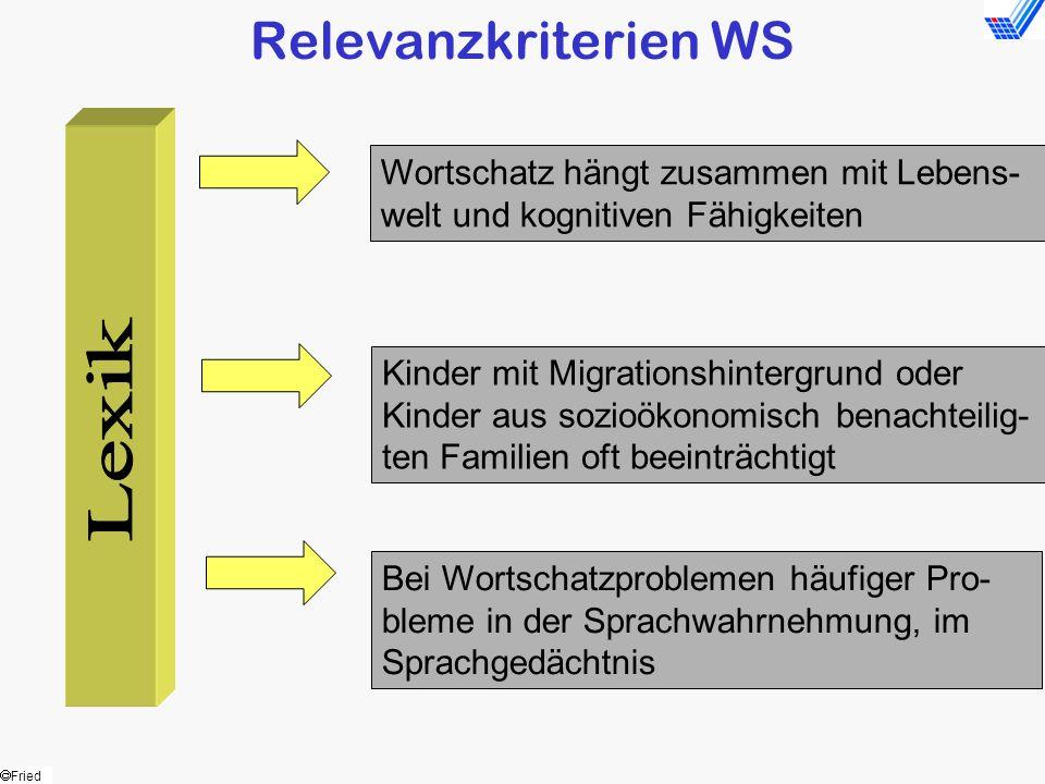 Relevanzkriterien WS Lexik Wortschatz hängt zusammen mit Lebens-