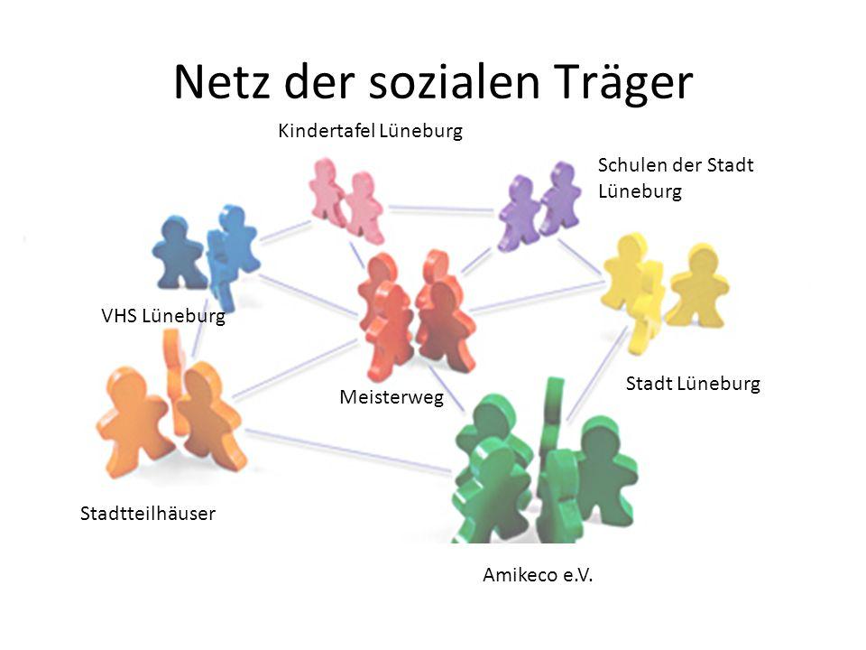 Netz der sozialen Träger