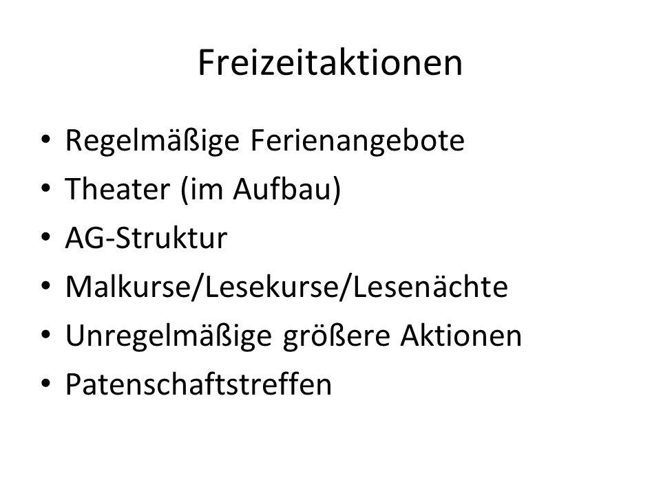 Freizeitaktionen Regelmäßige Ferienangebote Theater (im Aufbau)