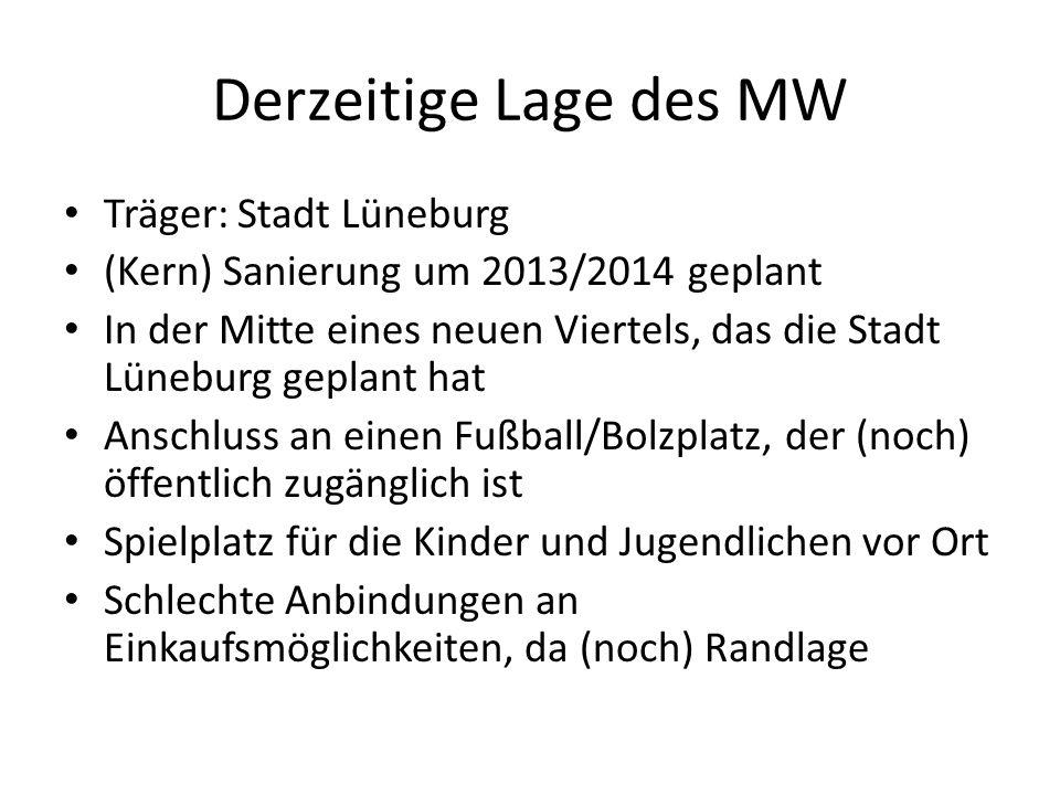 Derzeitige Lage des MW Träger: Stadt Lüneburg