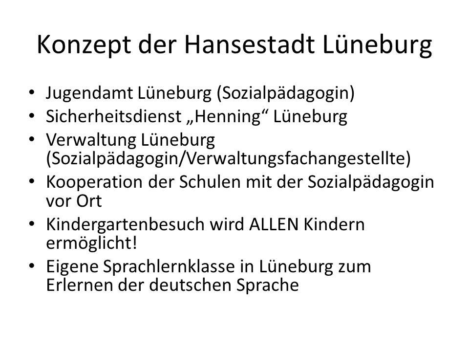 Konzept der Hansestadt Lüneburg