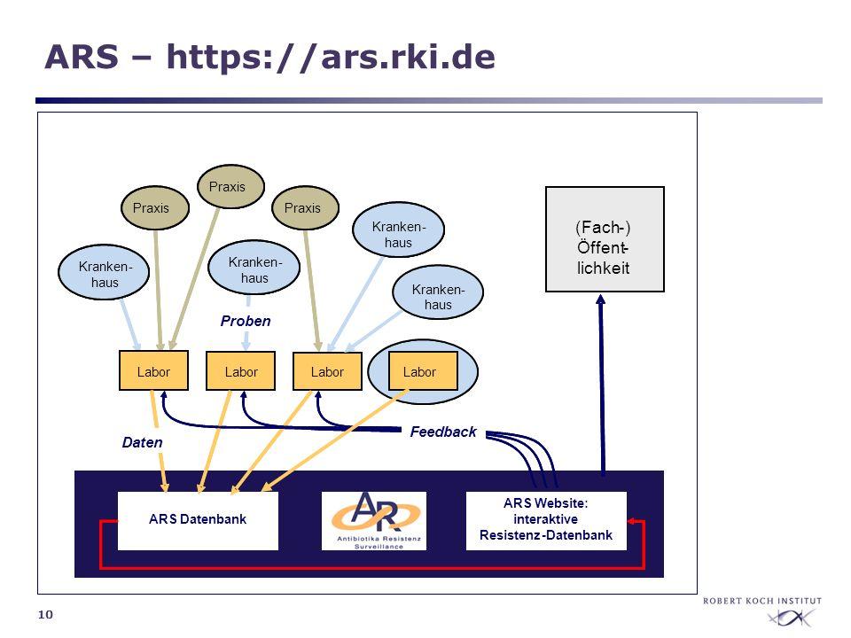 ARS – https://ars.rki.de