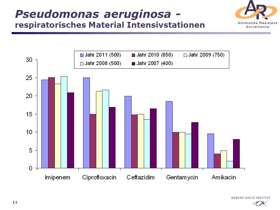 Pseudomonas aeruginosa - respiratorisches Material Intensivstationen