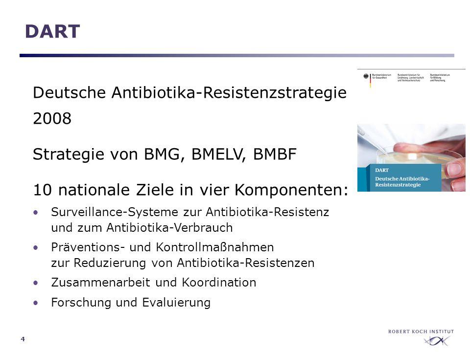 DART Deutsche Antibiotika-Resistenzstrategie 2008