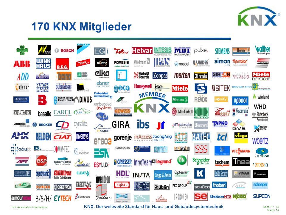 170 KNX Mitglieder