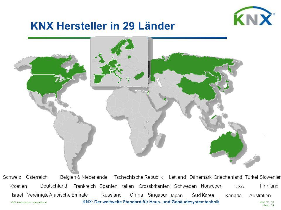 KNX Hersteller in 29 Länder