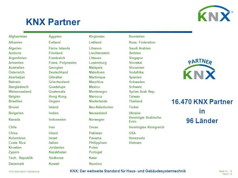 KNX Partner 16.470 KNX Partner in 96 Länder Afghanistan Ägypten