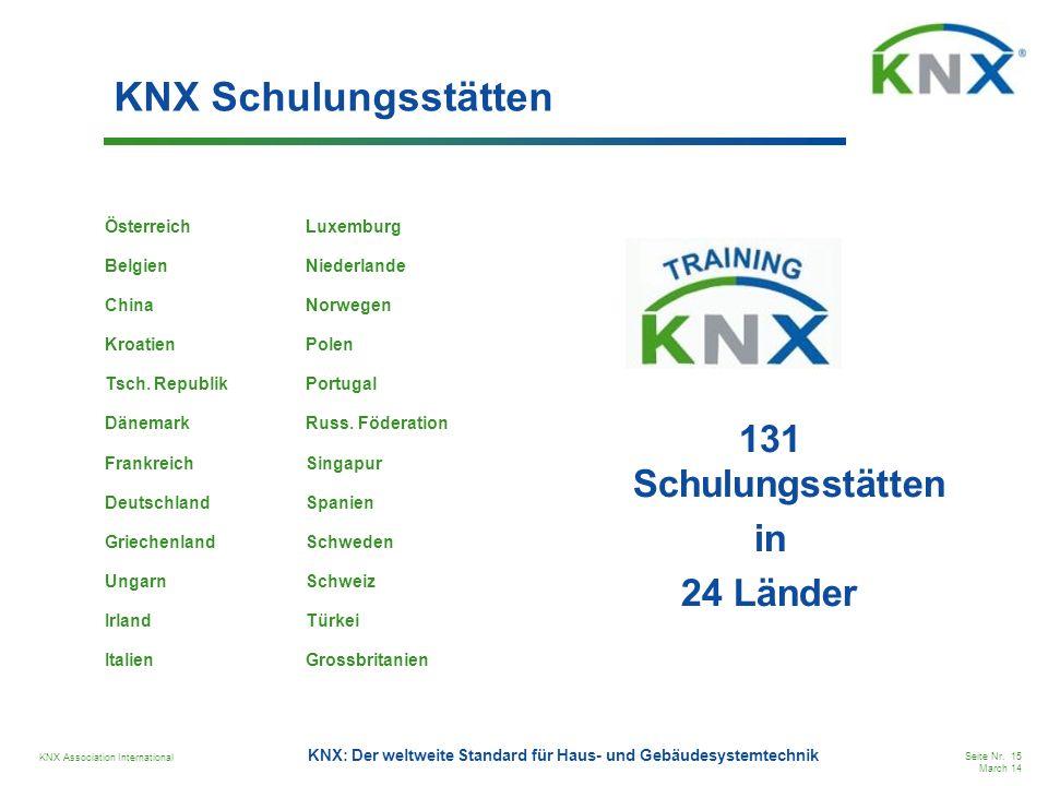 KNX Schulungsstätten 131 Schulungsstätten in 24 Länder Österreich