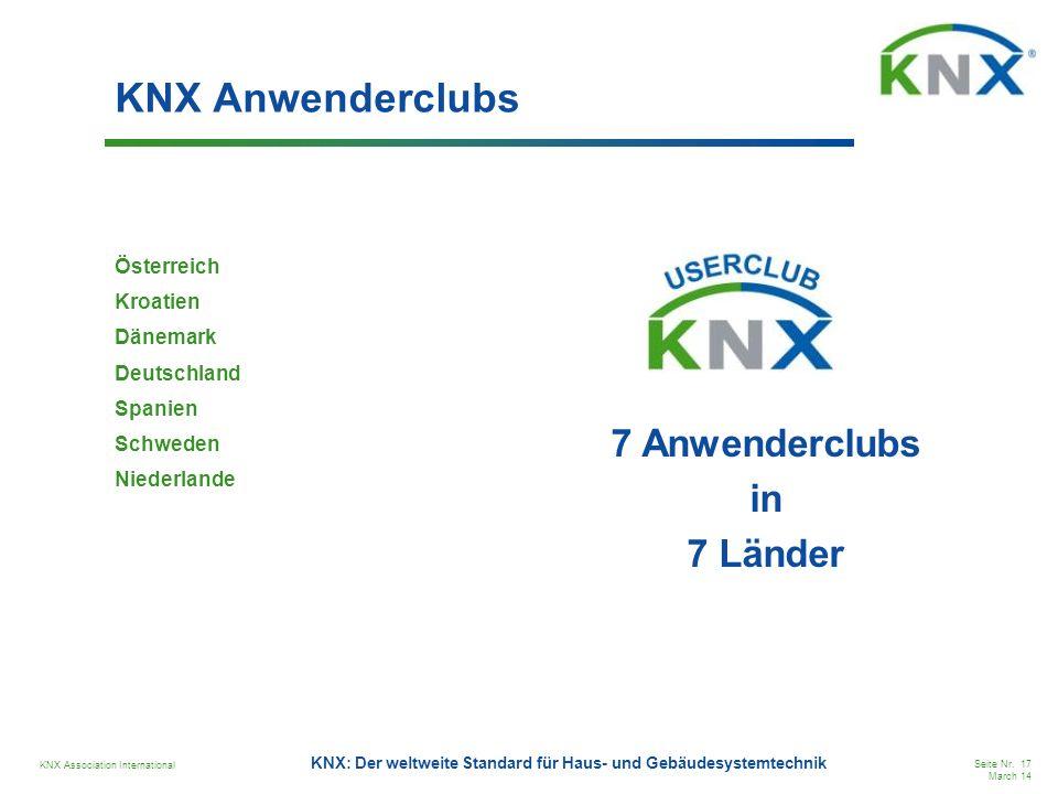KNX Anwenderclubs 7 Anwenderclubs in 7 Länder Österreich Kroatien