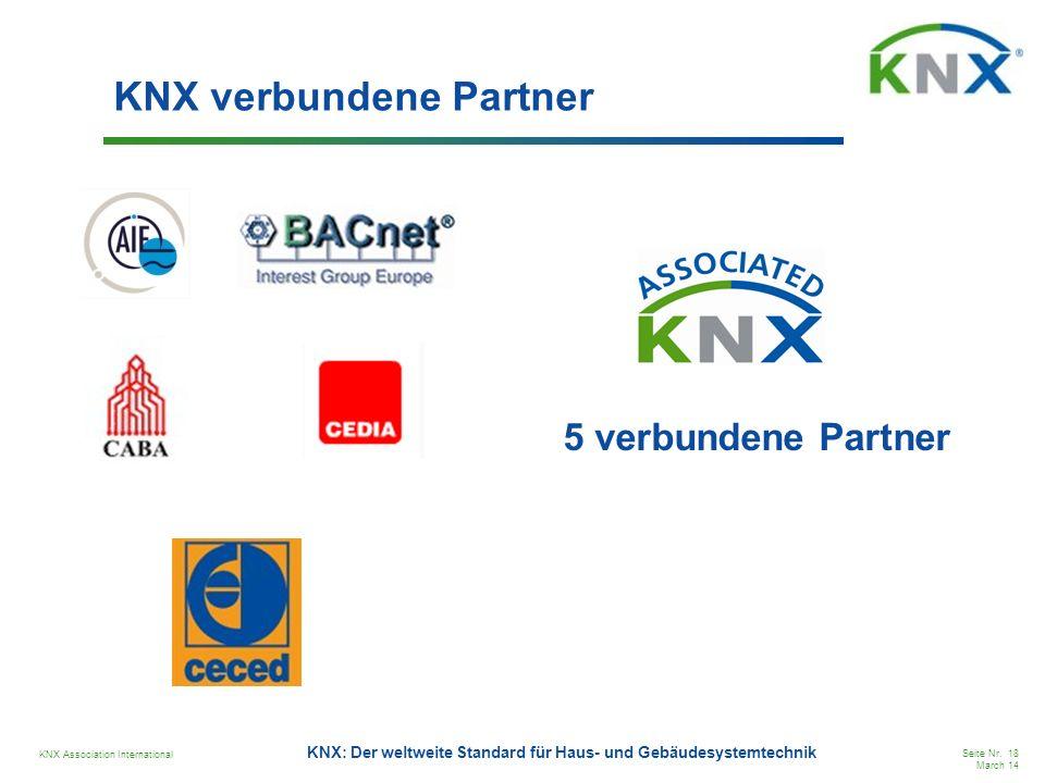 KNX verbundene Partner