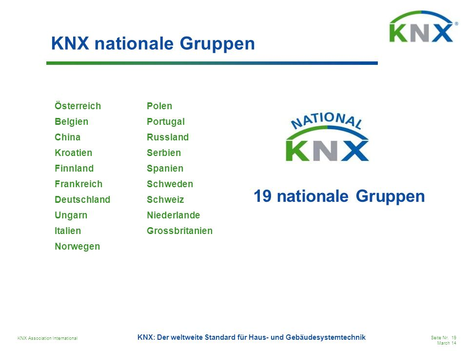 KNX nationale Gruppen 19 nationale Gruppen Österreich Polen Belgien