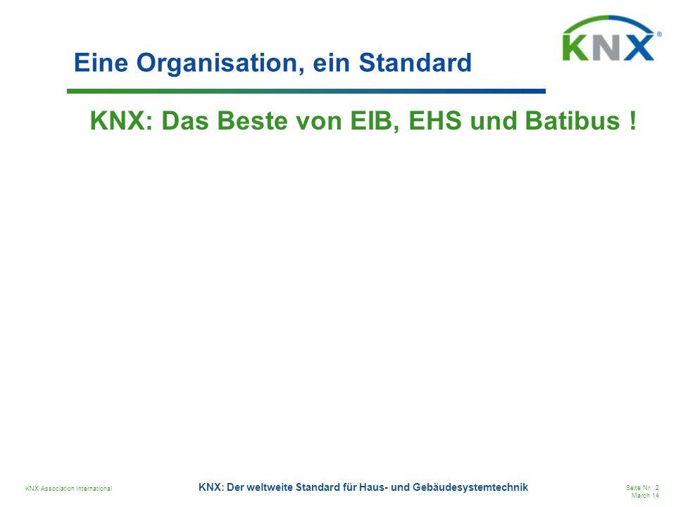 Eine Organisation, ein Standard
