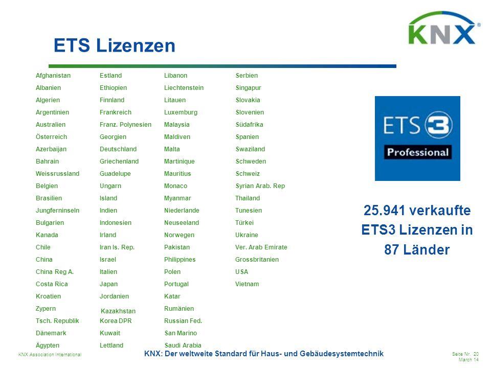 ETS Lizenzen 25.941 verkaufte ETS3 Lizenzen in 87 Länder Afghanistan