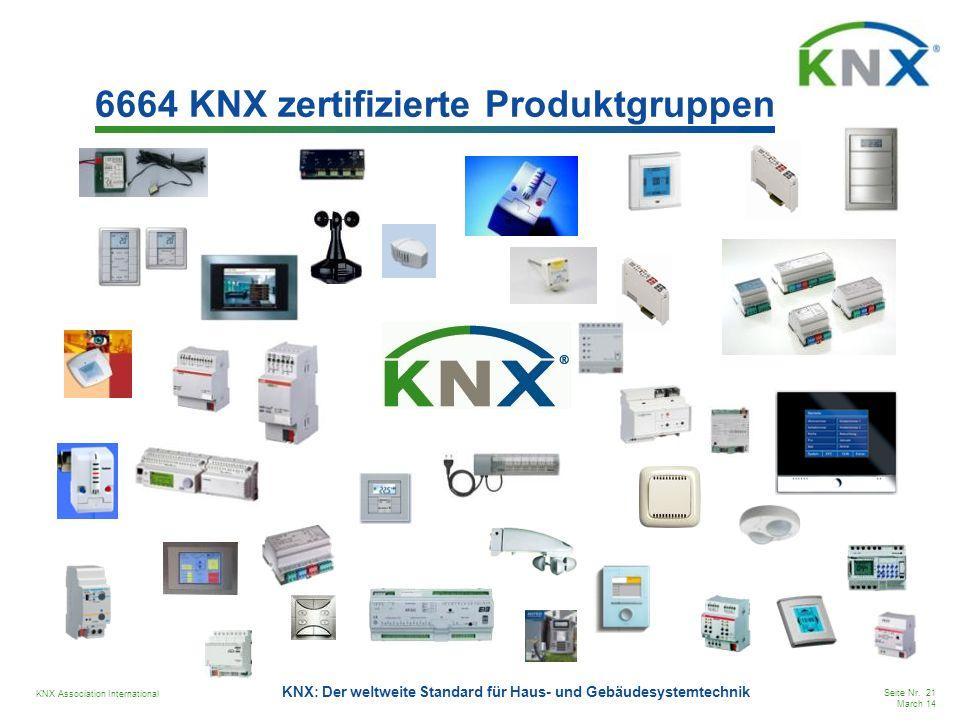 6664 KNX zertifizierte Produktgruppen