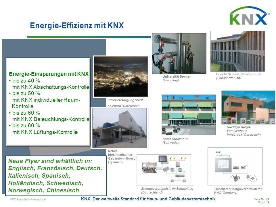 Energie-Effizienz mit KNX