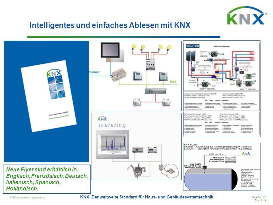 Intelligentes und einfaches Ablesen mit KNX