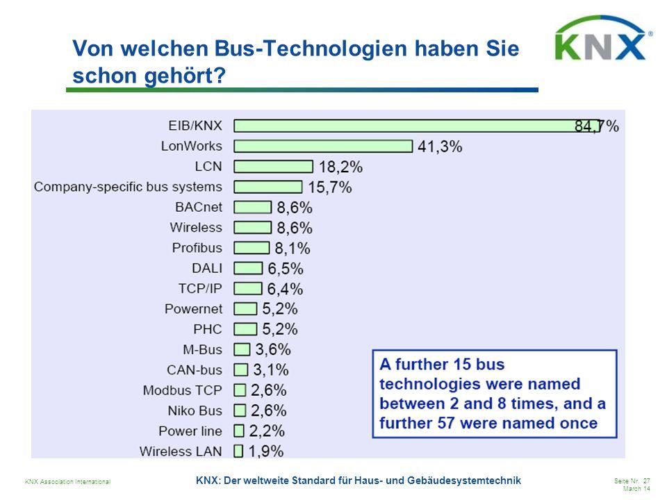 Von welchen Bus-Technologien haben Sie schon gehört