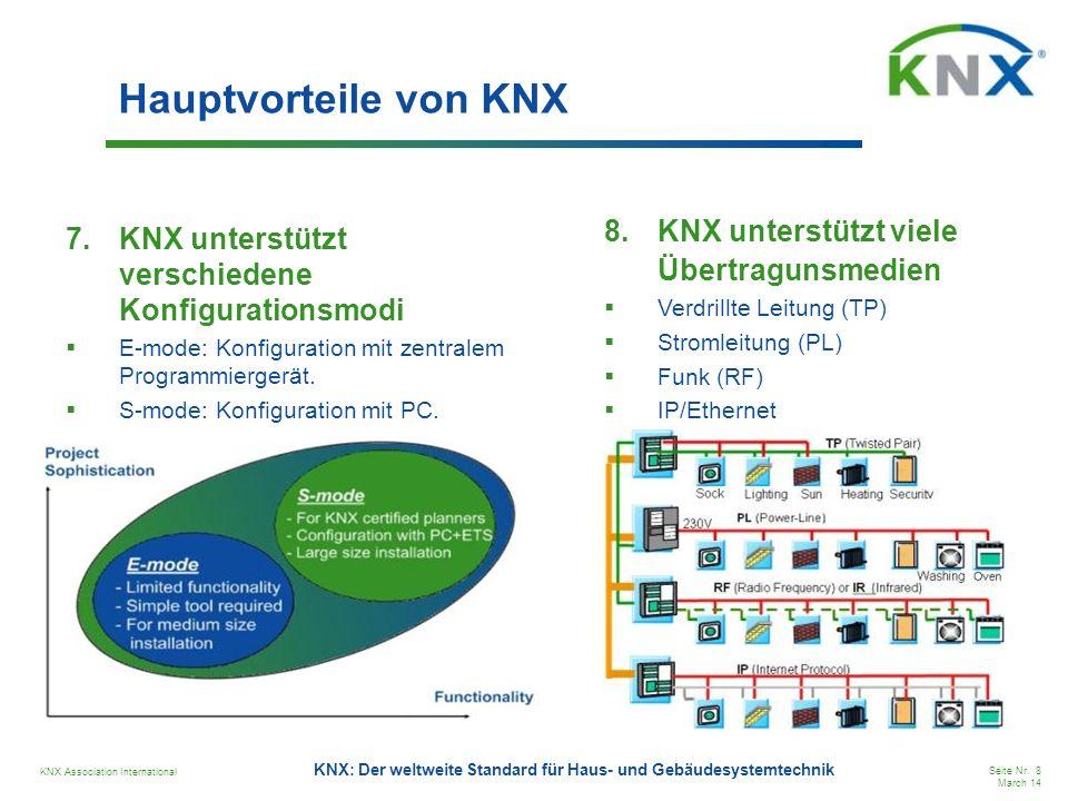 Hauptvorteile von KNX KNX unterstützt viele Übertragunsmedien