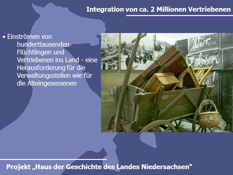 Integration von ca. 2 Millionen Vertriebenen