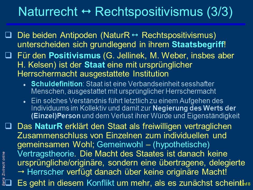 Naturrecht  Rechtspositivismus (3/3)