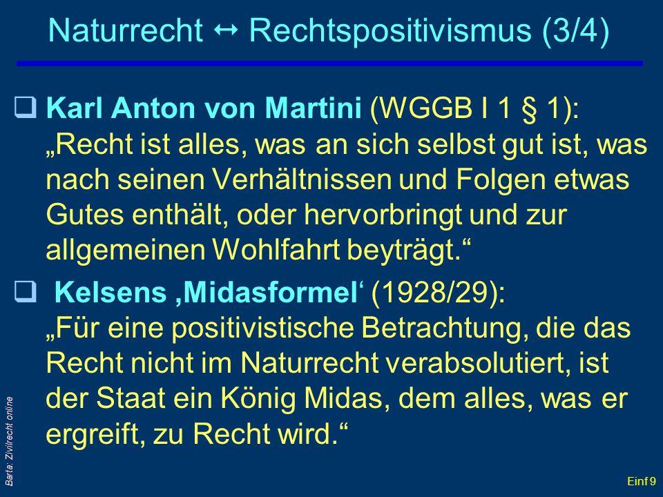 Naturrecht  Rechtspositivismus (3/4)