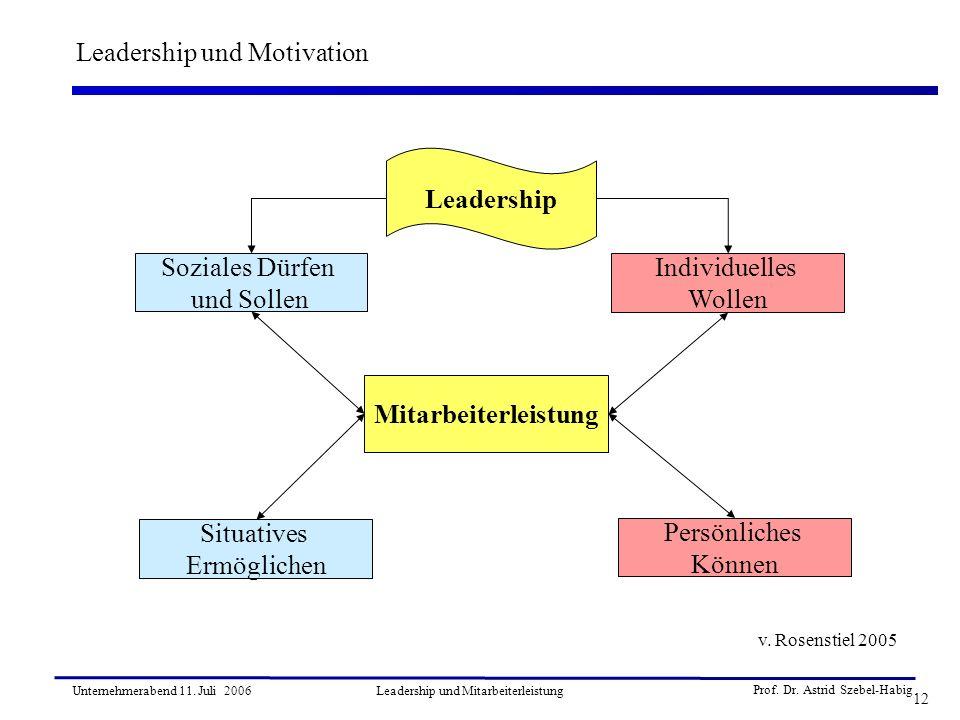 Leadership und Motivation