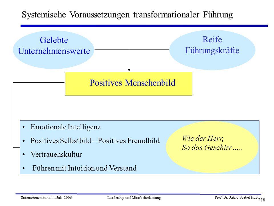 Systemische Voraussetzungen transformationaler Führung