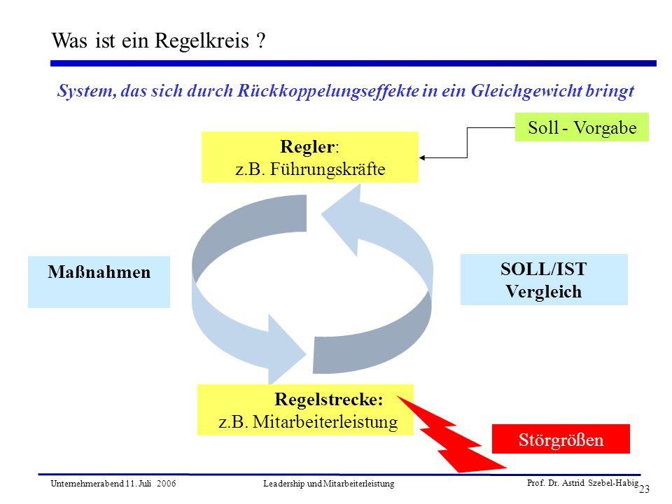 Was ist ein Regelkreis System, das sich durch Rückkoppelungseffekte in ein Gleichgewicht bringt. Soll - Vorgabe.