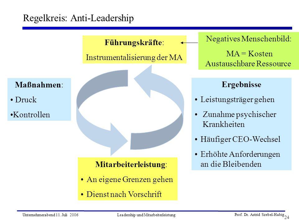 Regelkreis: Anti-Leadership