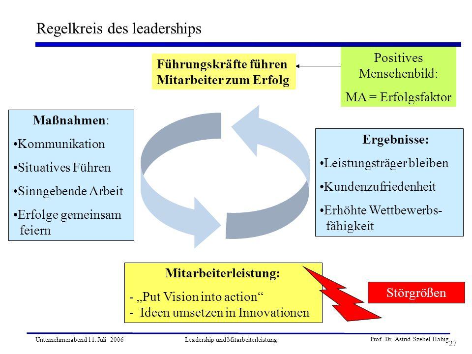 Regelkreis des leaderships