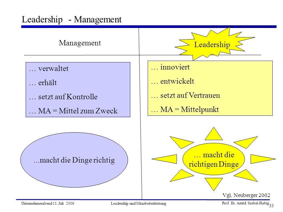 Leadership - Management