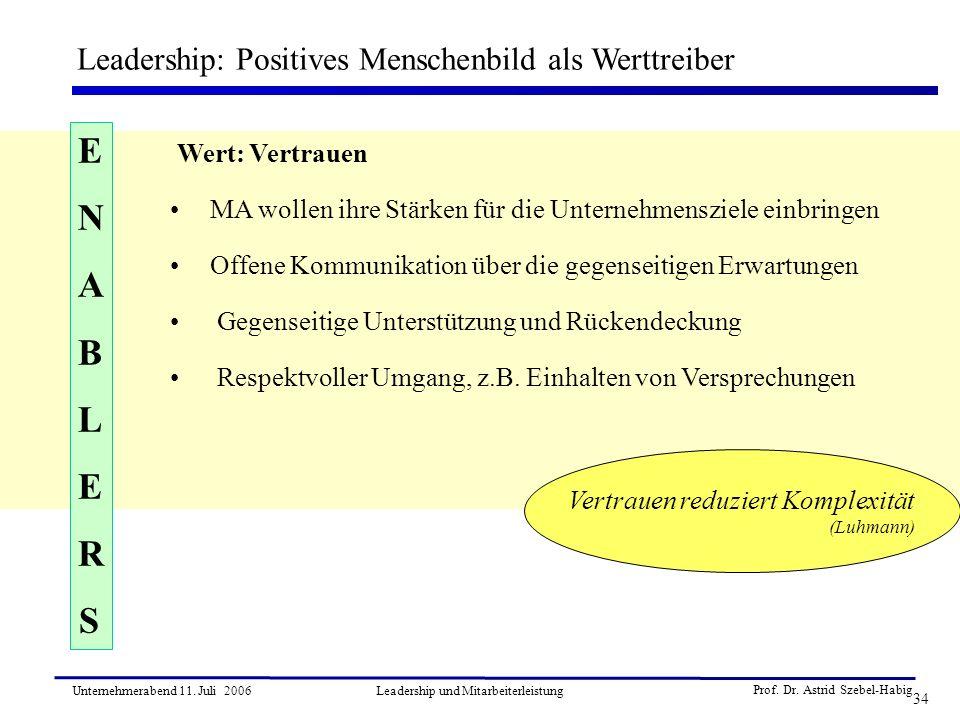 E N A B L R S Leadership: Positives Menschenbild als Werttreiber