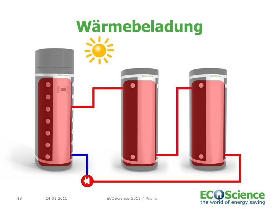 Wärmebeladung 24.01.2011 ECOScience 2011 / Public 18