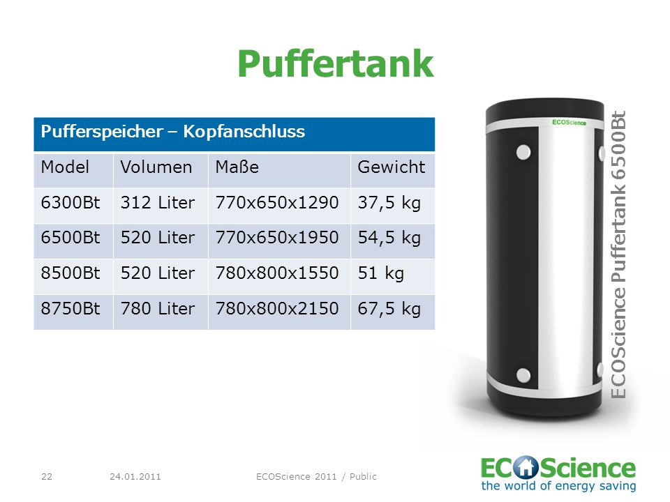Puffertank ECOScience Puffertank 6500Bt Pufferspeicher – Kopfanschluss