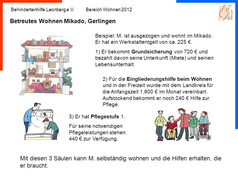 Betreutes Wohnen Mikado, Gerlingen