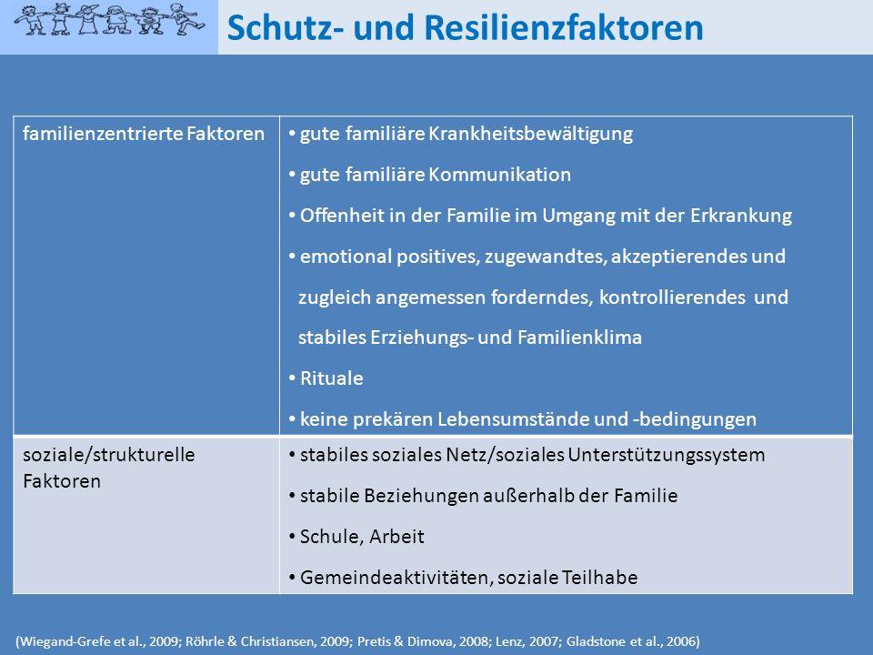 Schutz- und Resilienzfaktoren