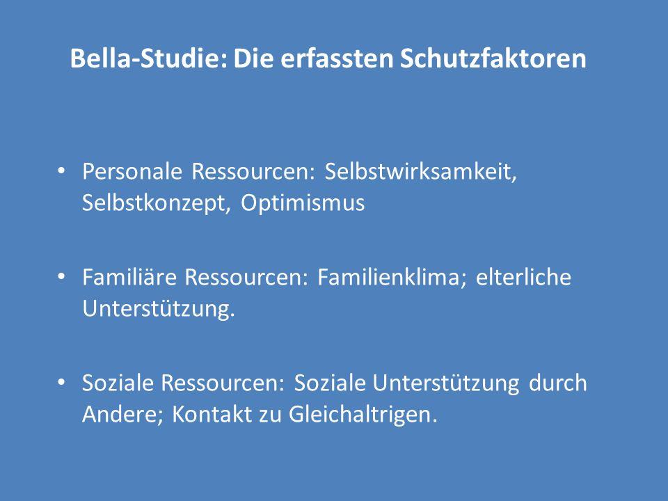 Bella-Studie: Die erfassten Schutzfaktoren