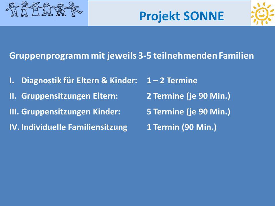 Projekt SONNE Gruppenprogramm mit jeweils 3-5 teilnehmenden Familien