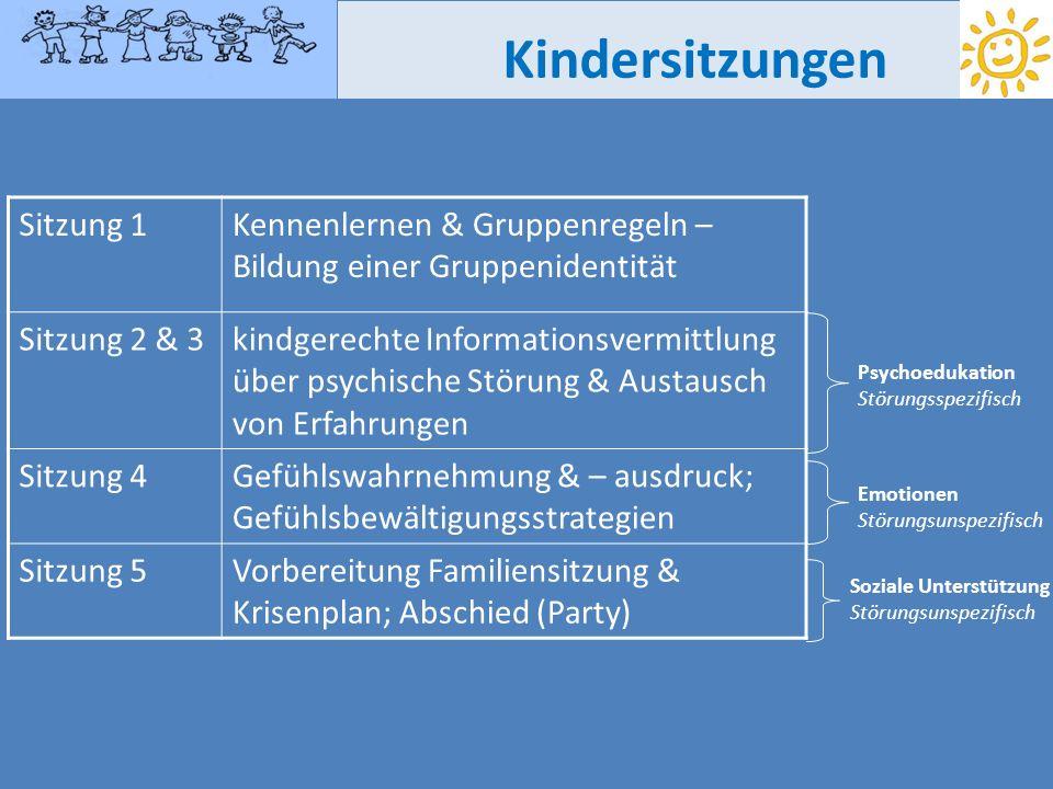 Kindersitzungen Sitzung 1