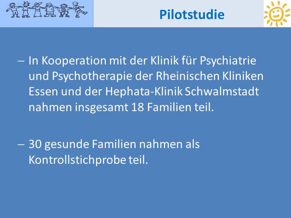 Pilotstudie
