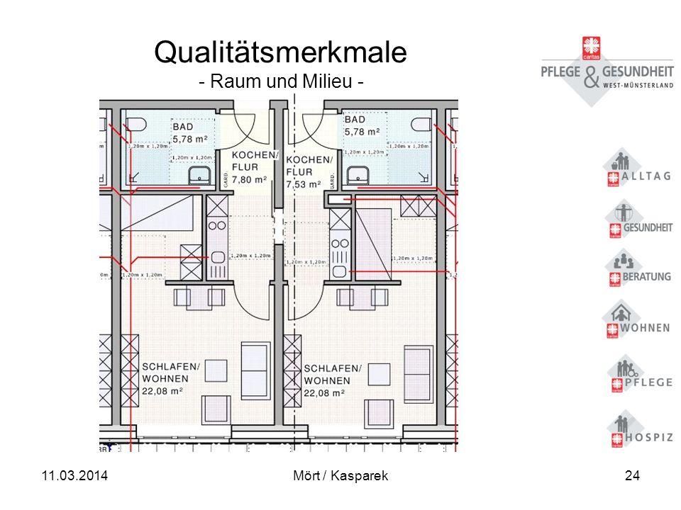Qualitätsmerkmale - Raum und Milieu -