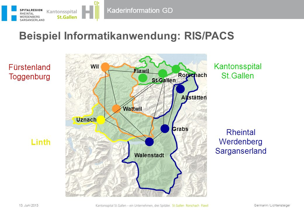 Beispiel Informatikanwendung: RIS/PACS