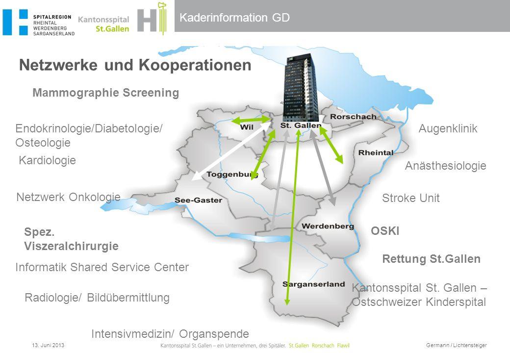 Netzwerke und Kooperationen