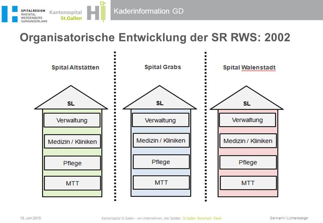 Organisatorische Entwicklung der SR RWS: 2002